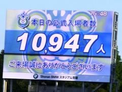 20130503 本日の入場者数.jpg