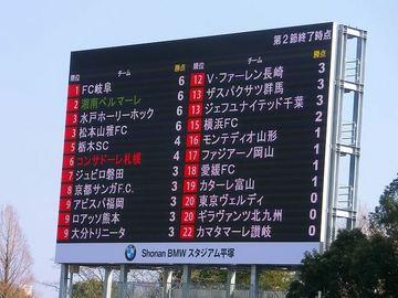 2014-03-16_湘南−札幌、スタジアム入場後選手紹介前 (76).jpg