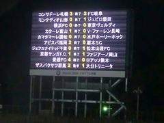 2014-06-28_湘南2−0北九州(BMWス) (87).jpg