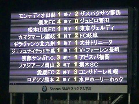20140726_湘南2−0富山(BMWス)他会場の結果.jpg