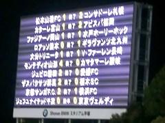 20140928_湘南—岐阜ハーフタイム (他会場の結果および経過).jpg